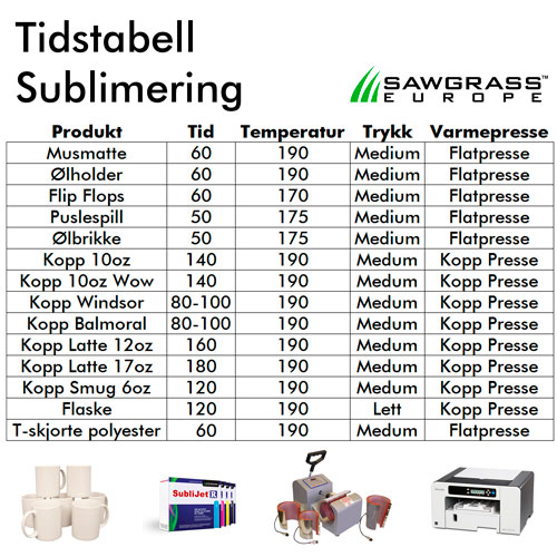 Trykketabell Sublimering
